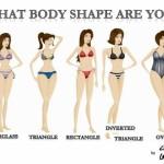 Ce spune forma corpului tau despre viata ta sexuala